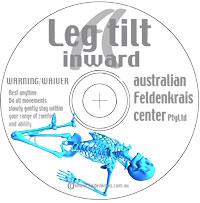 leg-tilt-inward-flat
